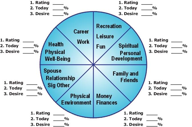 A Life In Balance Mentorguru And Mentoring Programs